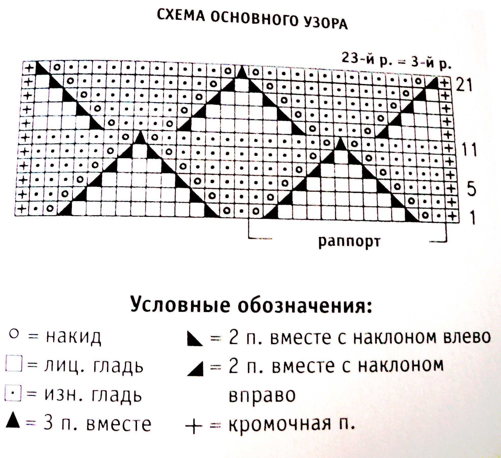 вязание спицами схемы 2 петли крест накрест