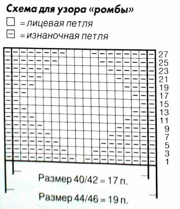 Узор ромбы вязать по схеме на 17 (19) п на спицах 4. На схеме приведены только лиц ряды, изнаночные вязать...