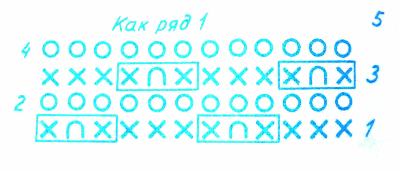 Узоры для вязания спицами » Более 750 схем с описанием