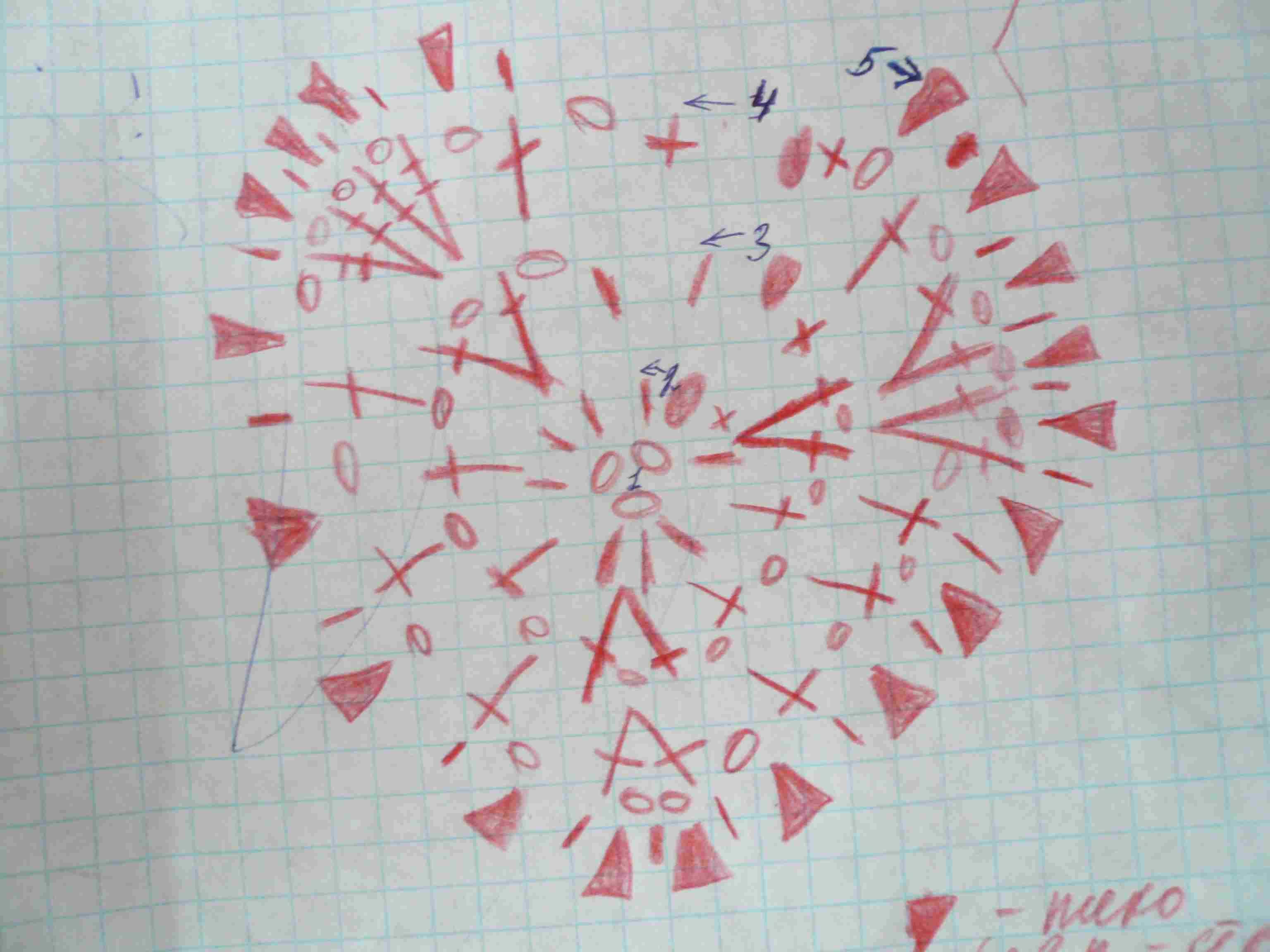 Делаем 3 петли подъема, вяжем в кольцо 11 столбиков с накидом.