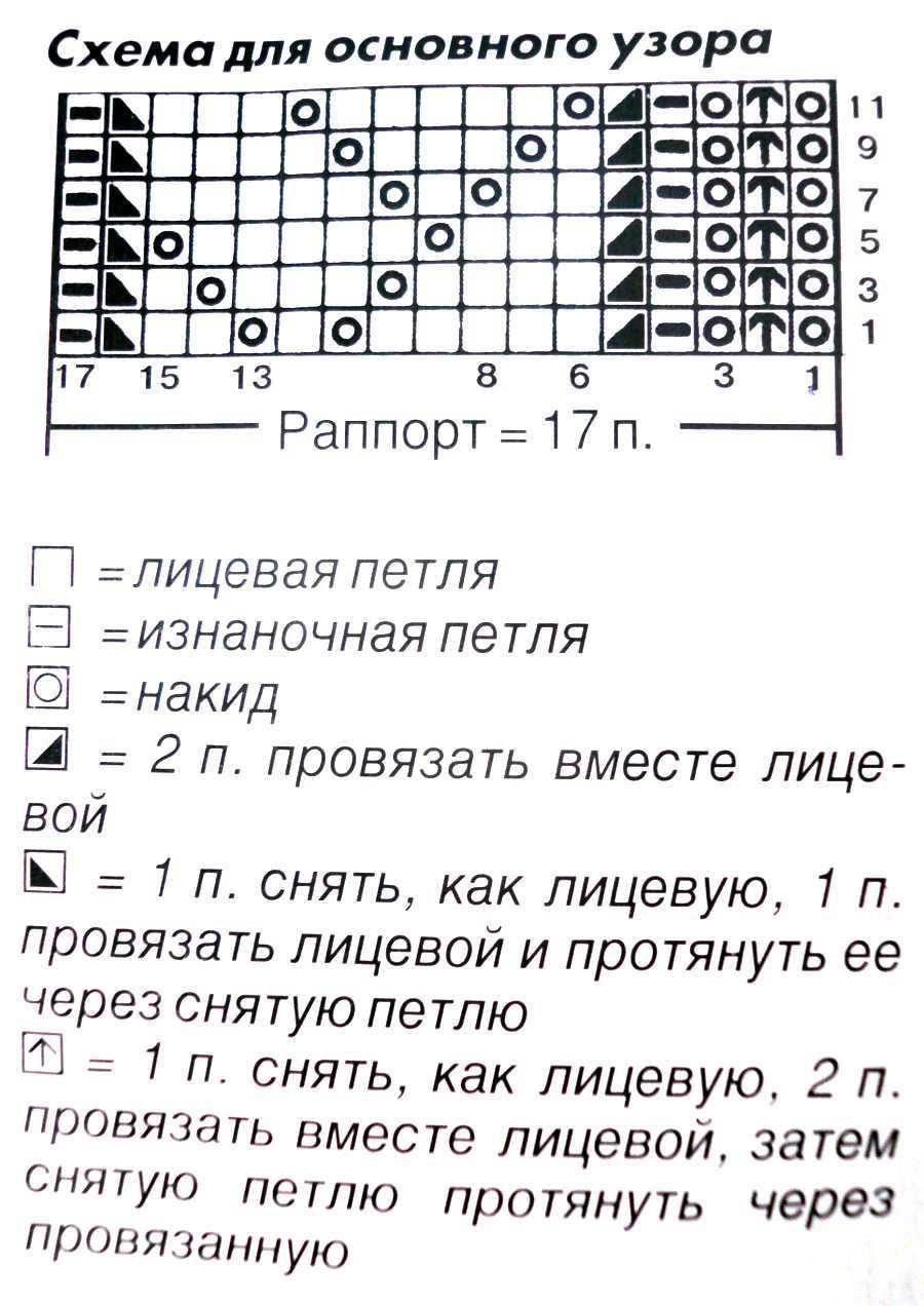 Вязание спицами схемы узоров с пояснением 30