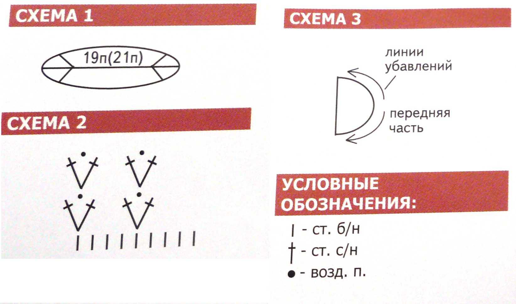 схема вязания носочек крючком для малыша