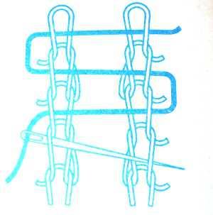 вертикальный трикотажный шов по кромочному краю