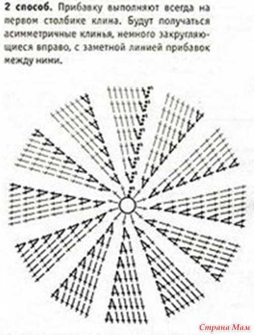 Круглая шапочка схема