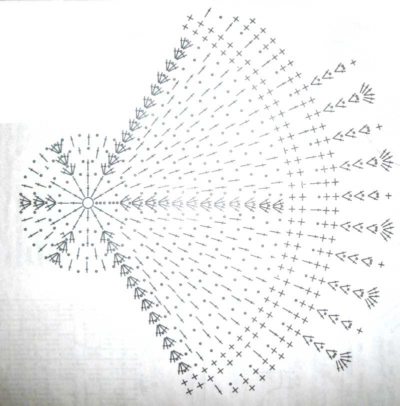 Летний беретик для девочки связанный крючком.  Для вязания детского берета вам потребуются: нитки ирис 30 гр...