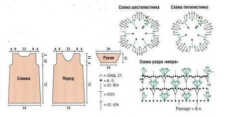 Схема к розовому платью