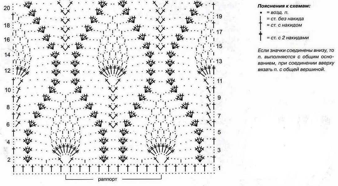 Узор ананас крючком схема и описание подробно