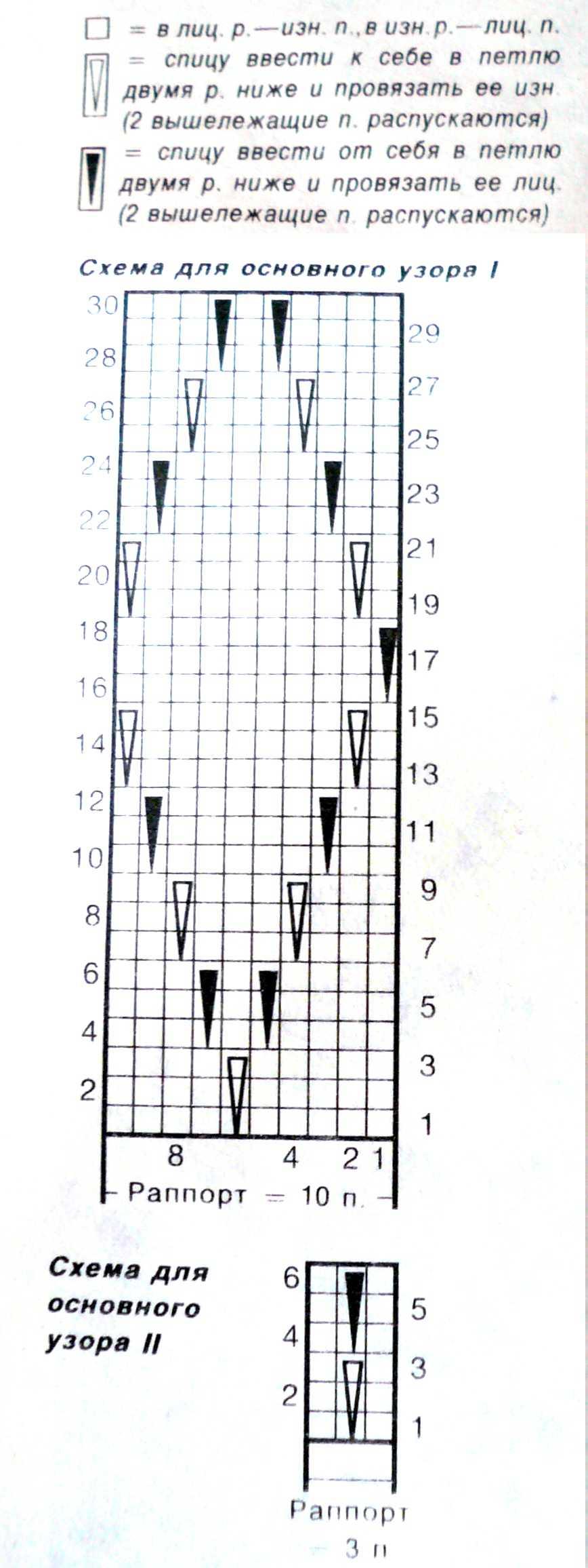 схема вязания спицами рейтуз для мальчика размер 30 32 фото