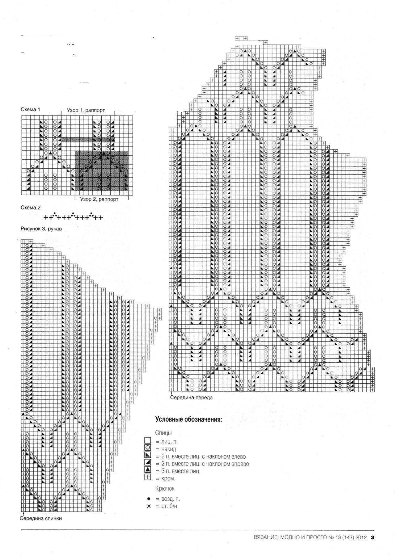Схема вязания туники спицами 22 фотография
