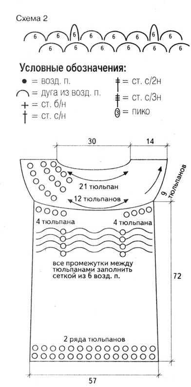 Пляжное платье крючком схема
