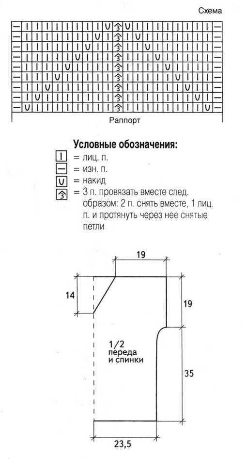 Схема свердловской железной