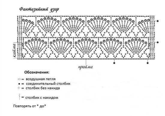 ажурное болеро крючком схема вязания