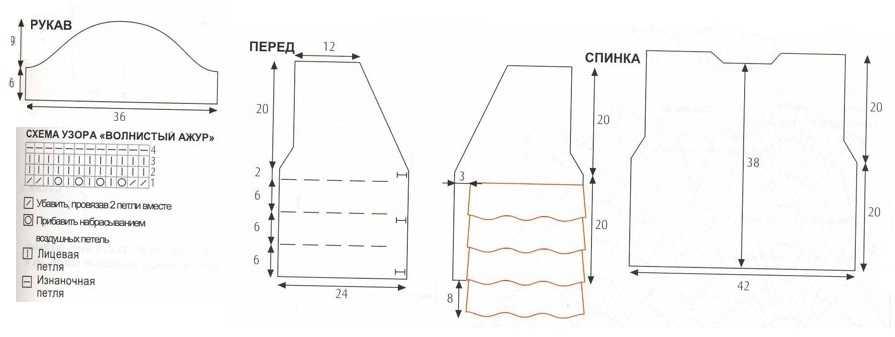кофта с ажурными воланами вязаная спицами