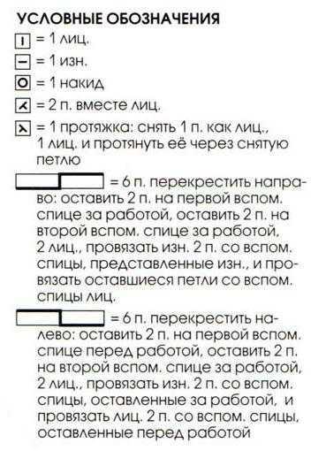 Условные обозначения в вязании спицами узоры косы 61