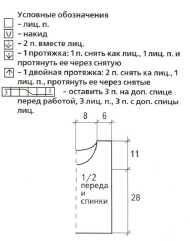 Схема вязания ажурного узора к ажурному топу