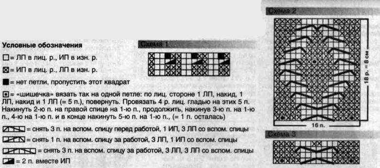 Схема вязания гетр спицами