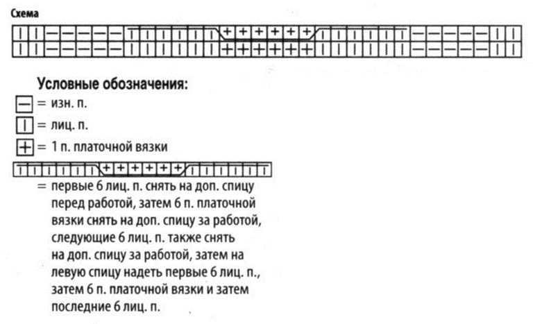 Схема вязания узора Коса
