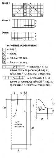 Схема вязания женского жакета спицами