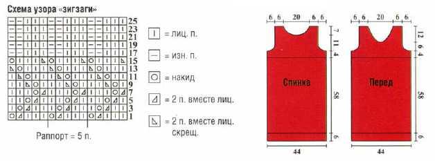 красное платье вязаное спицами схема