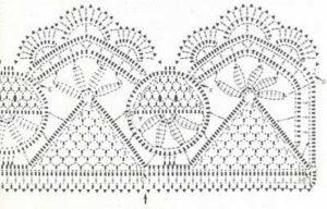 схема вязания кружева крючком
