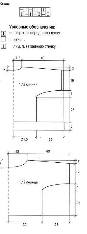 Схема резинки и выкройка вязаного жакета
