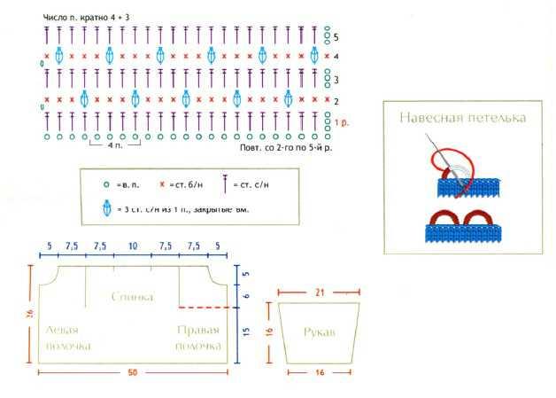 Выкройка и схема вязания детского жакета вязаного крючком