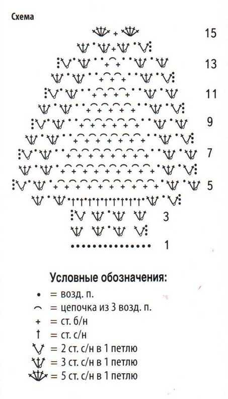 схема вязания сапожек
