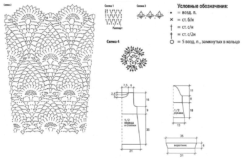 Схема вязания детского платья до 1 года крючком