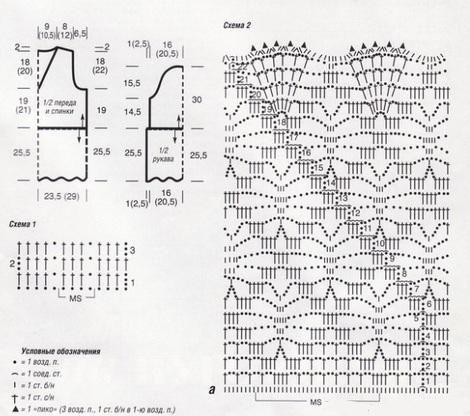 Схема вязания и выкройка пуловера