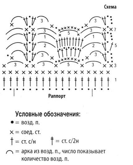 Расшифровка автомобильных электрических схем