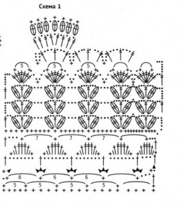 Схема вязания кокетки в круговую