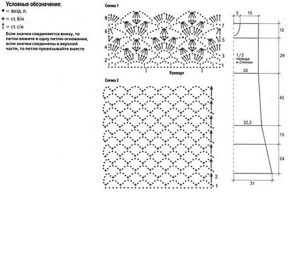 Выкройка платья и схема вязания