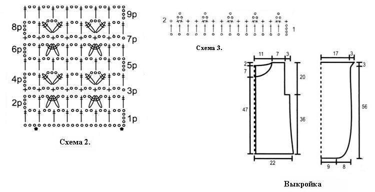 Схемы 2 и 3 к кофточке и выкройка.