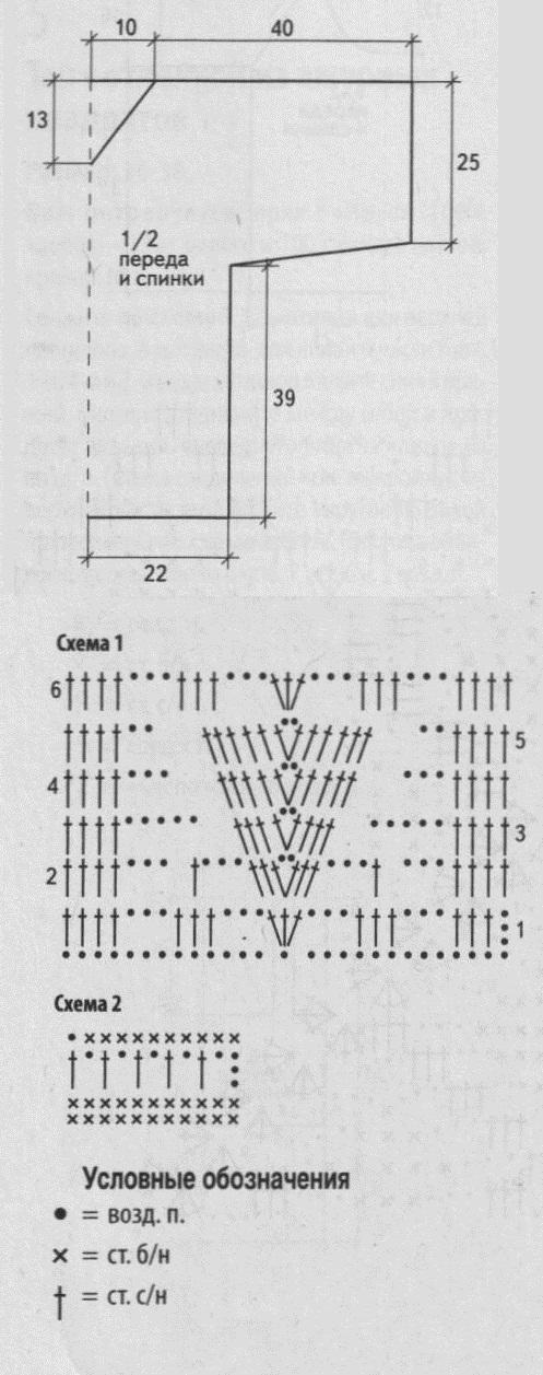 Бирюзовая туника вязаная крючком.схема