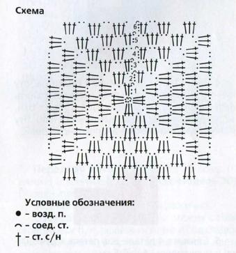 Сумка с отделкой из квадратов вязаная крючком схема