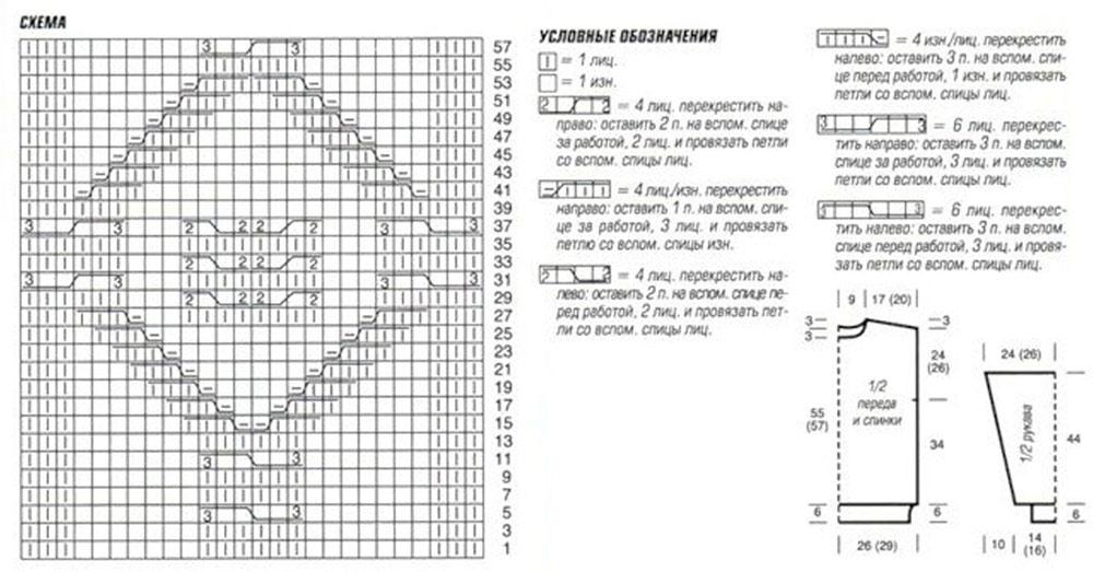 Схема вязания полувера спицами