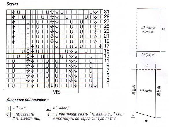 Топ с присборенным лифом вязаный спицами схема