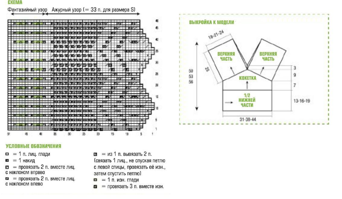 Зелёный топ вязаный спицами схема