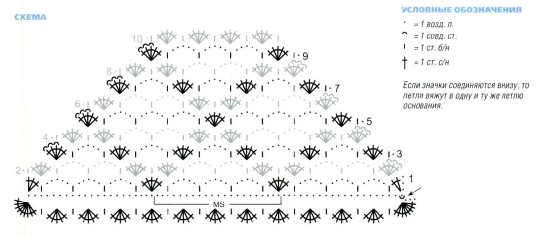 Шарф с бахромой вязаный крючком схема