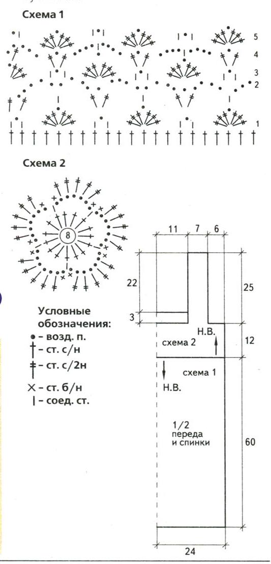 Сарафан с цветочками вязаный крючком схема
