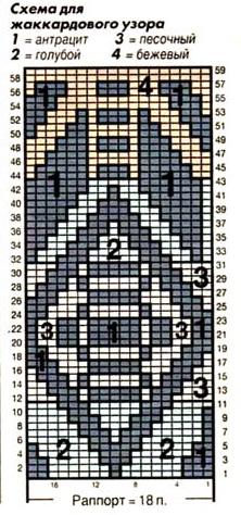 Схема вязания и выкройка