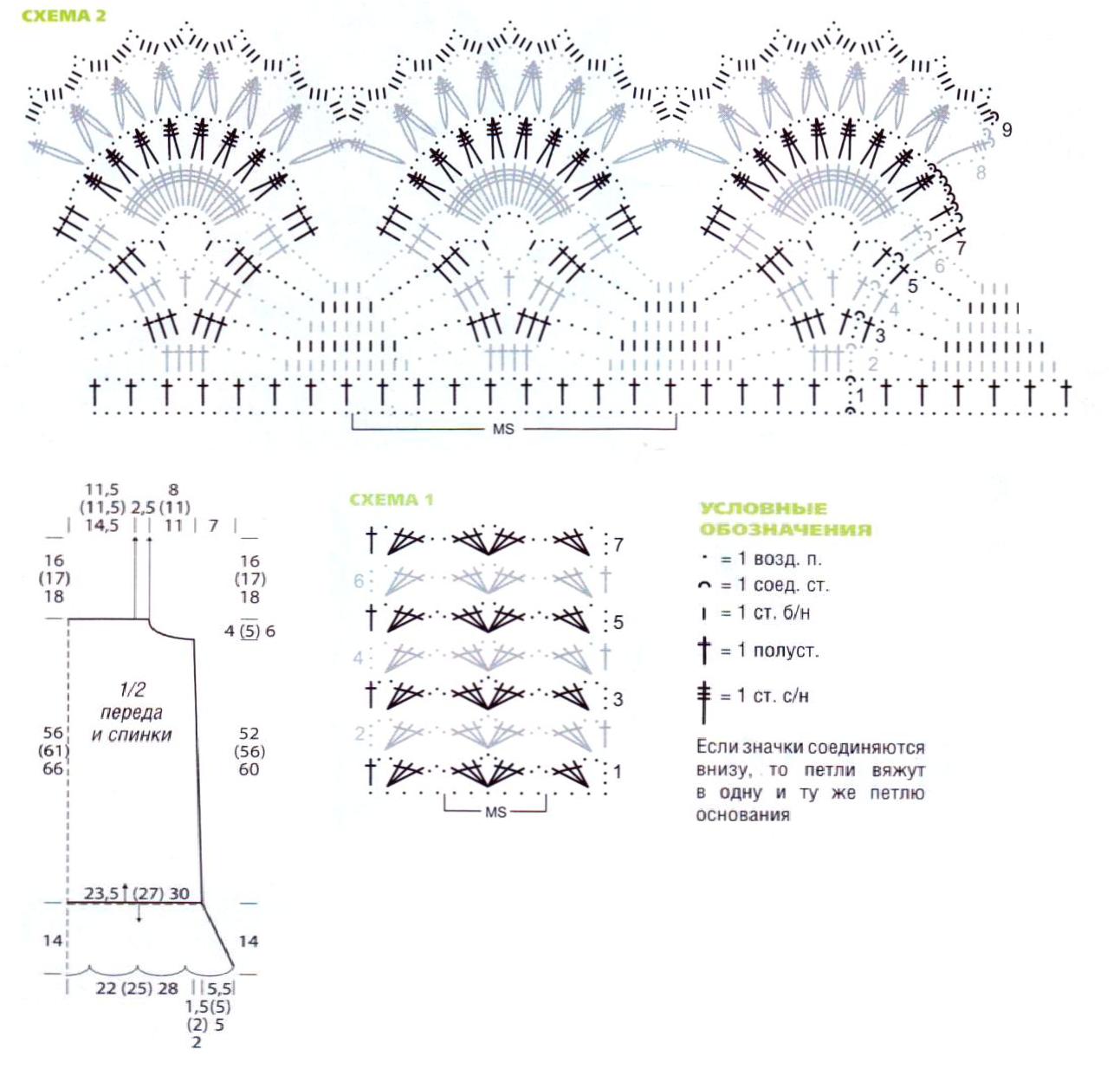 Зелёная туника вязаная крючком схема