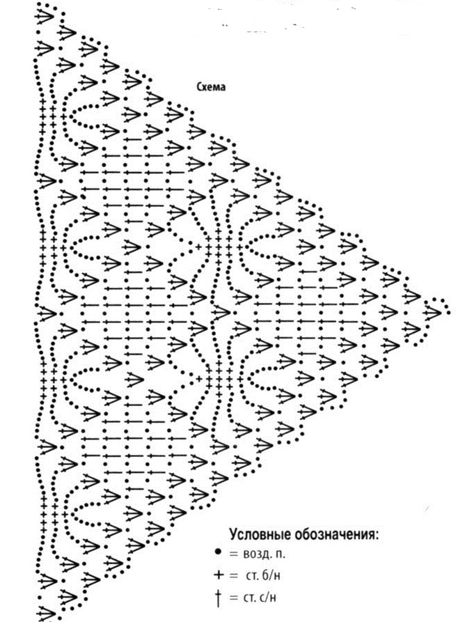 схема вязания. Tags: шали