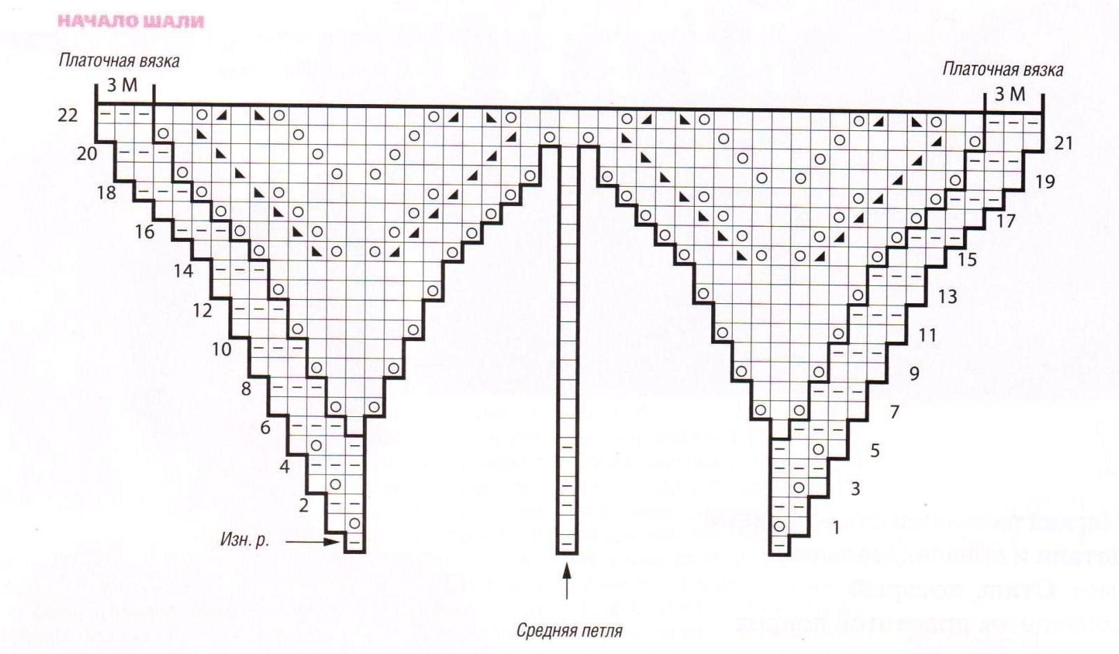 платочная спицами схема вязания видео