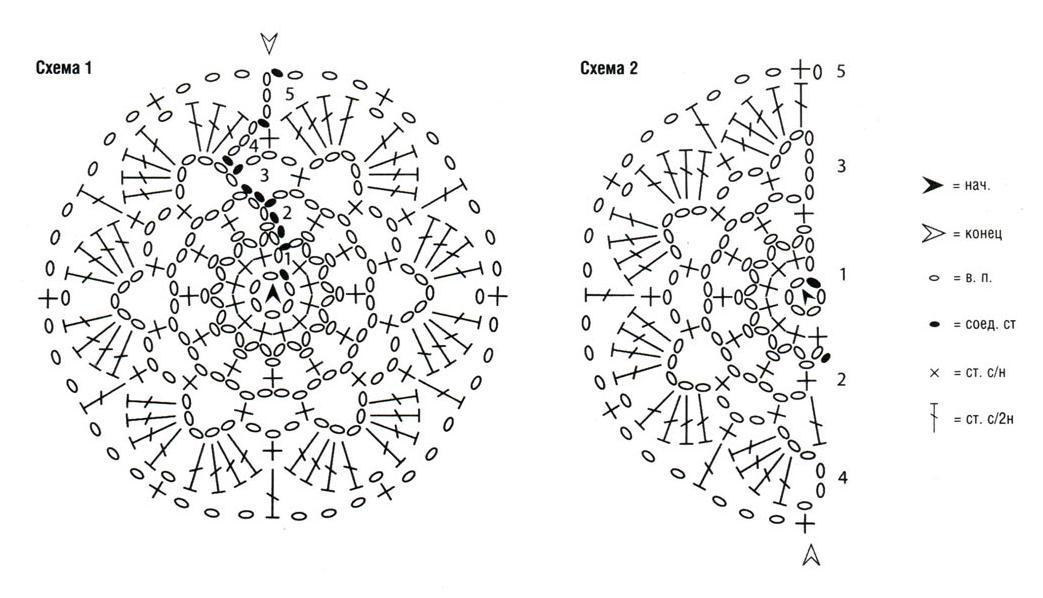 Условные обозначения для схем узоров вязания спицами 7