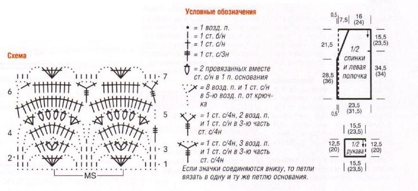 Кружевной жакет вязаный крючком схема