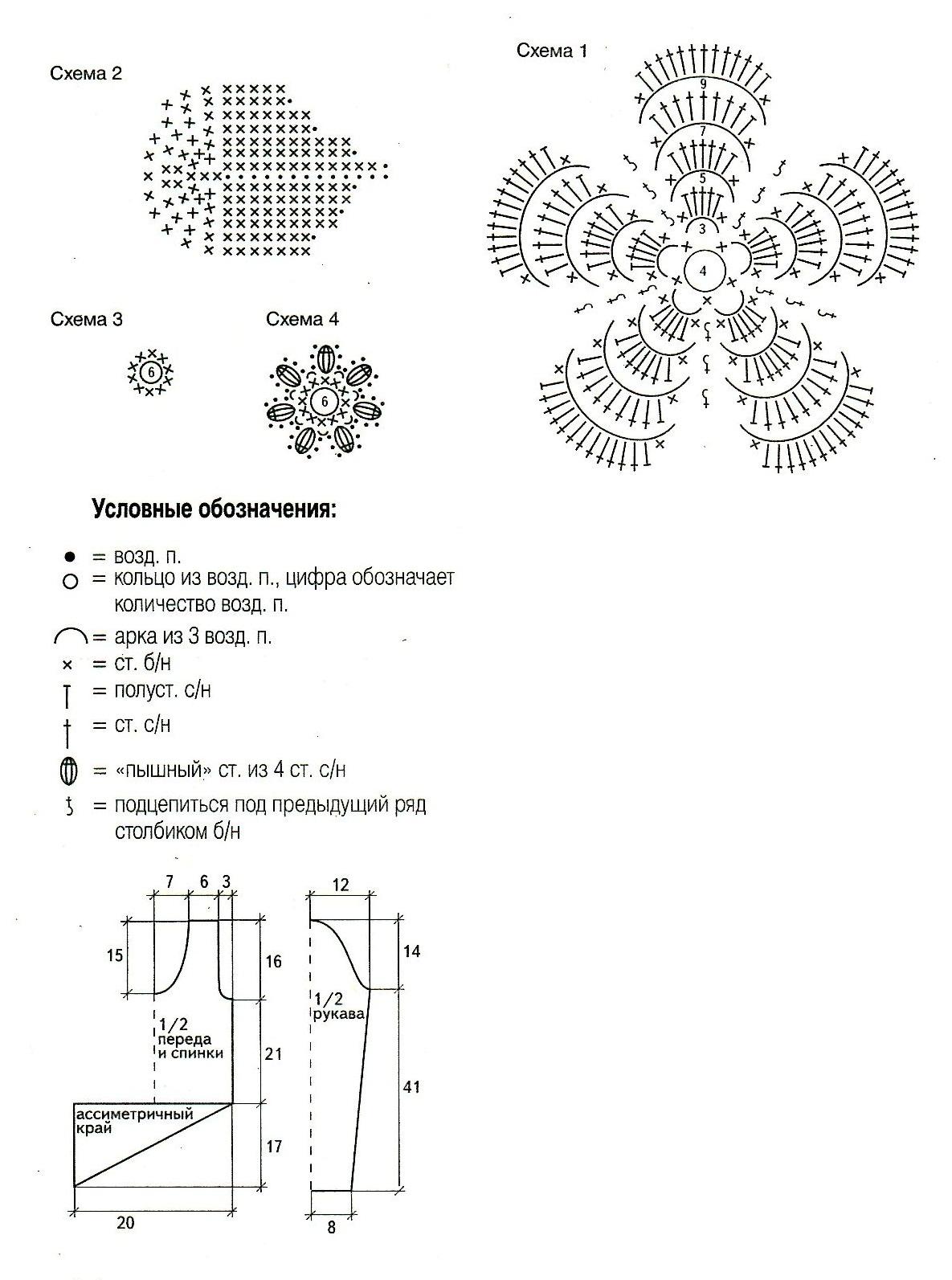 Пуловер из ирланского кружева вязаный крючком схема 1