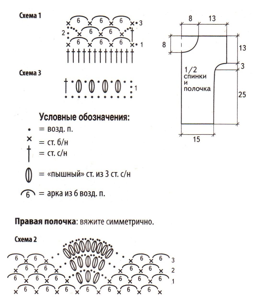 Сетчатый жакет вязаный крючком схема