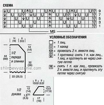 Схема вязания ажурного жакета