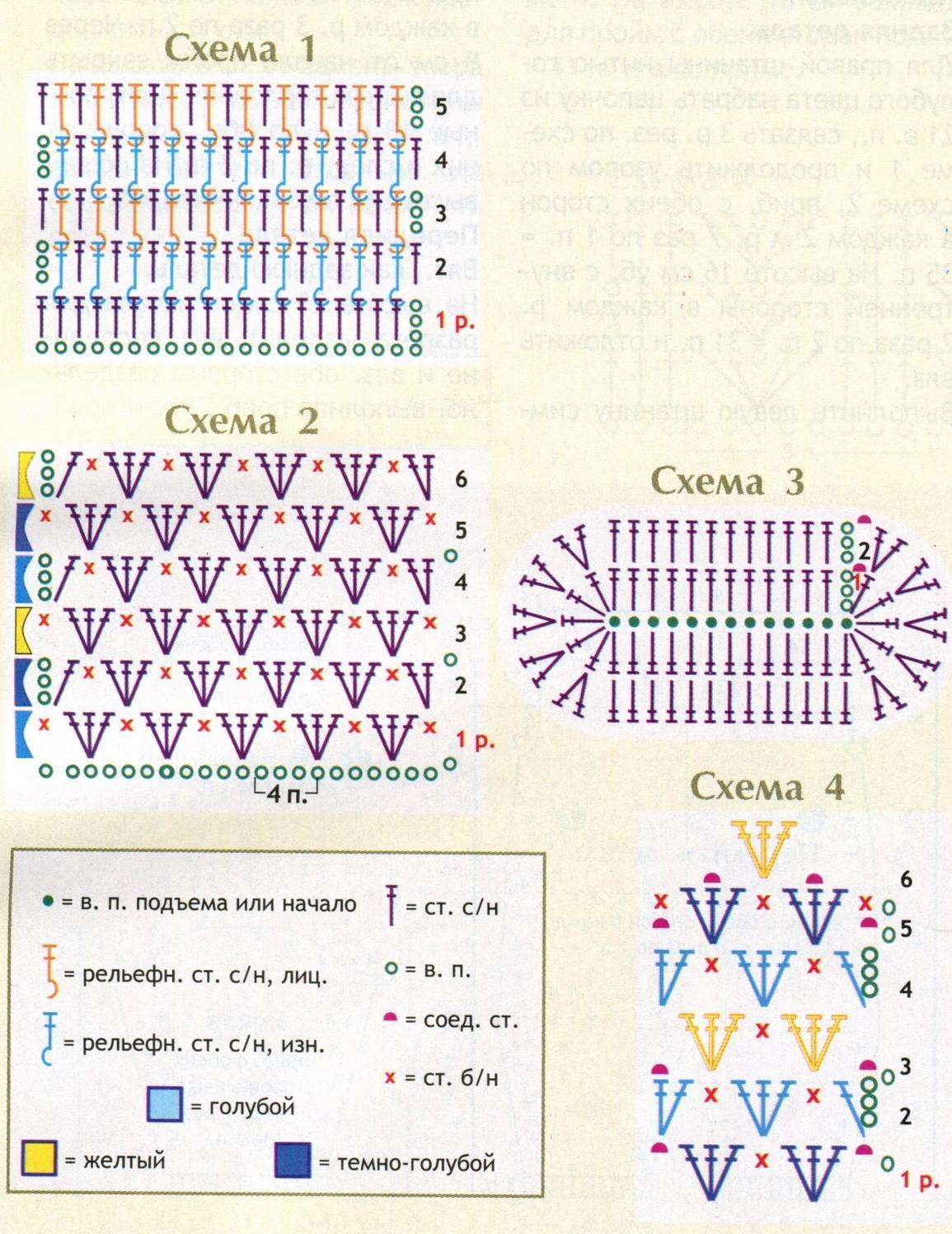 Комбинезон и пинетки на новорожденного вязаные крючком схемы